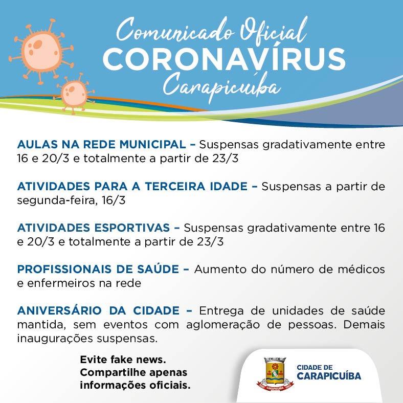 coronavírus carapicuíba