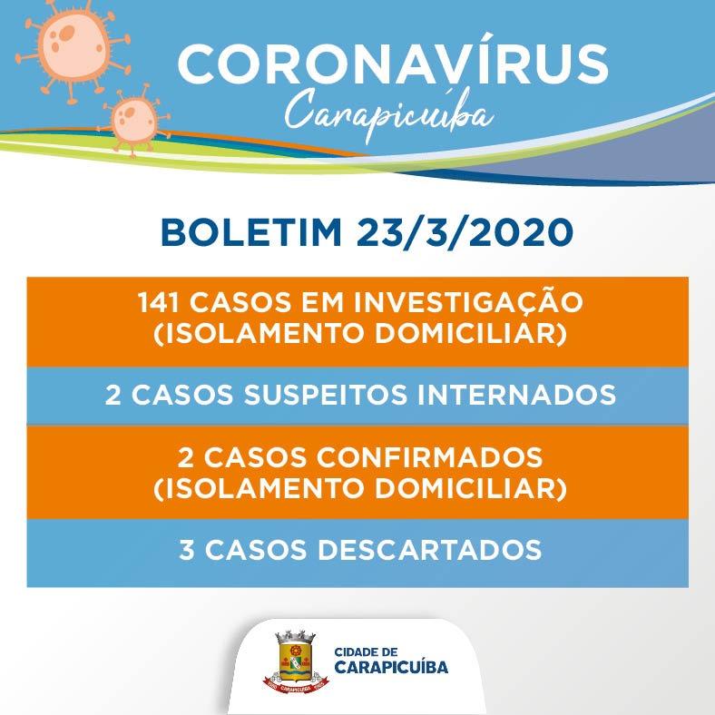 coronavírus carapicuiba