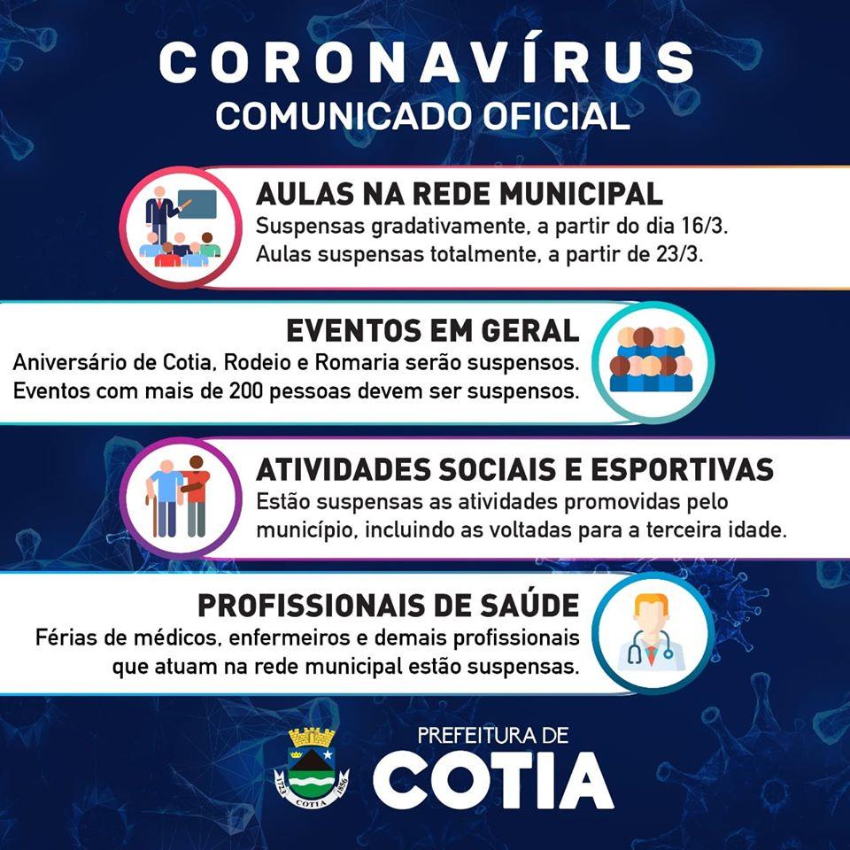 coronavírus cotia
