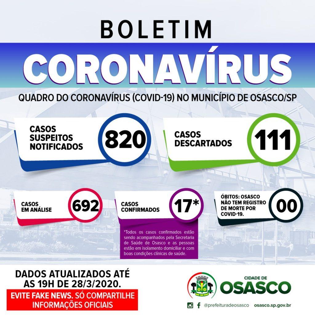 coronavirus osasco