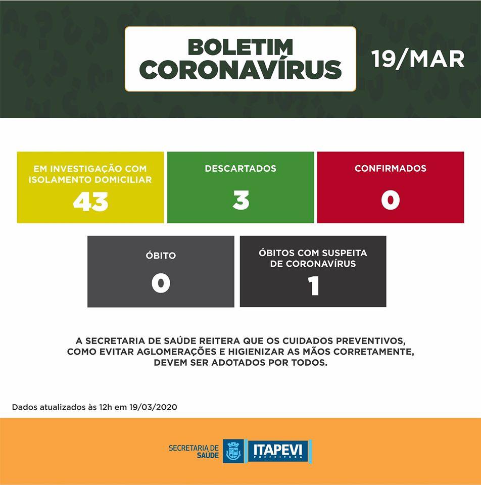 morte coronavírus itapevi