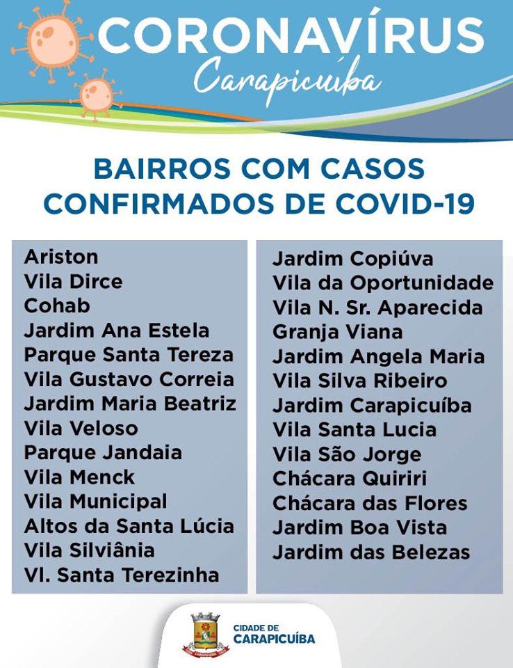 bairros coronavírus Carapicuíba