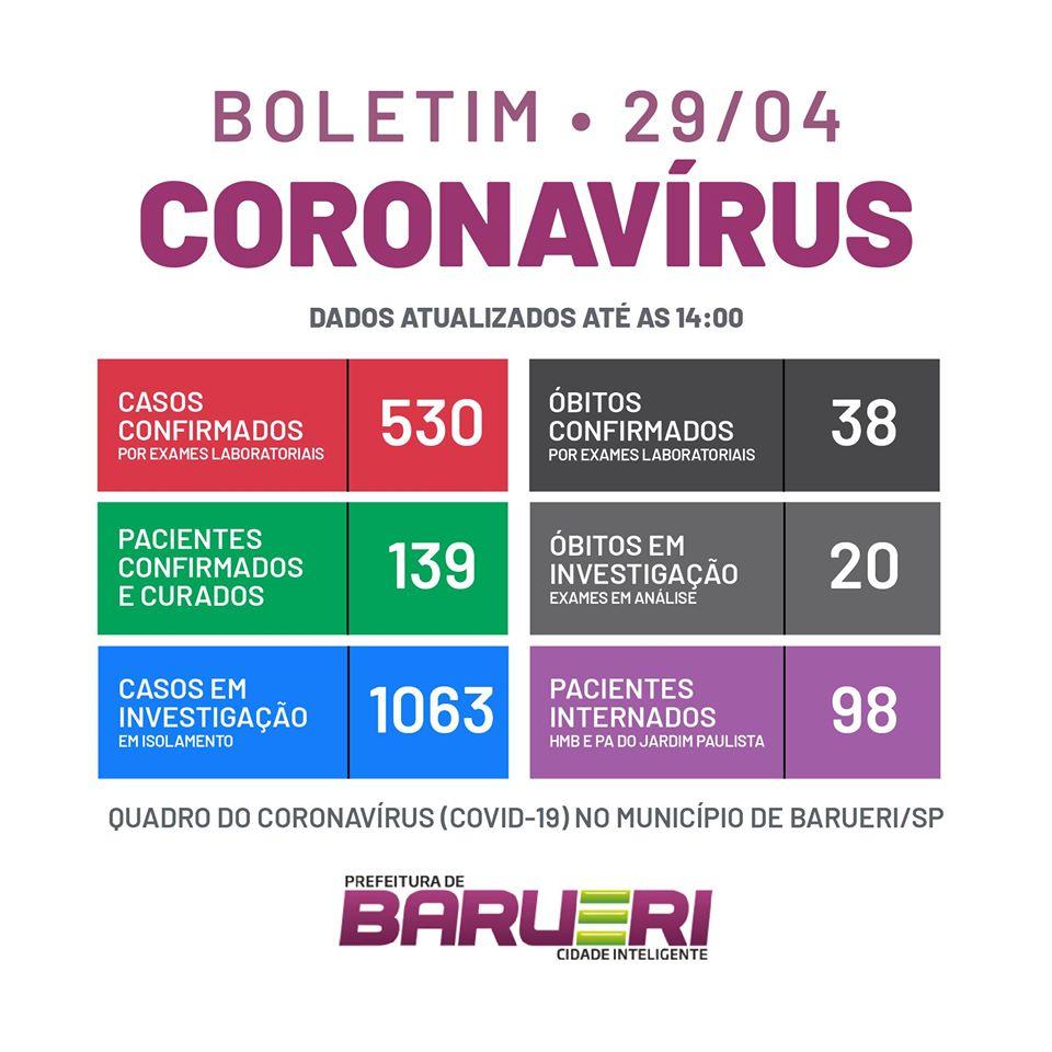 barueri coronavírus