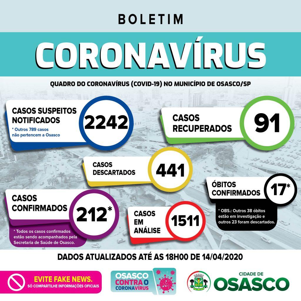 osasco coronavírus covid 19