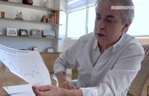 44 % dos pacientes internados nos hospitais de Barueri com Covid-19 são de outros municípios, diz Rubens Furlan