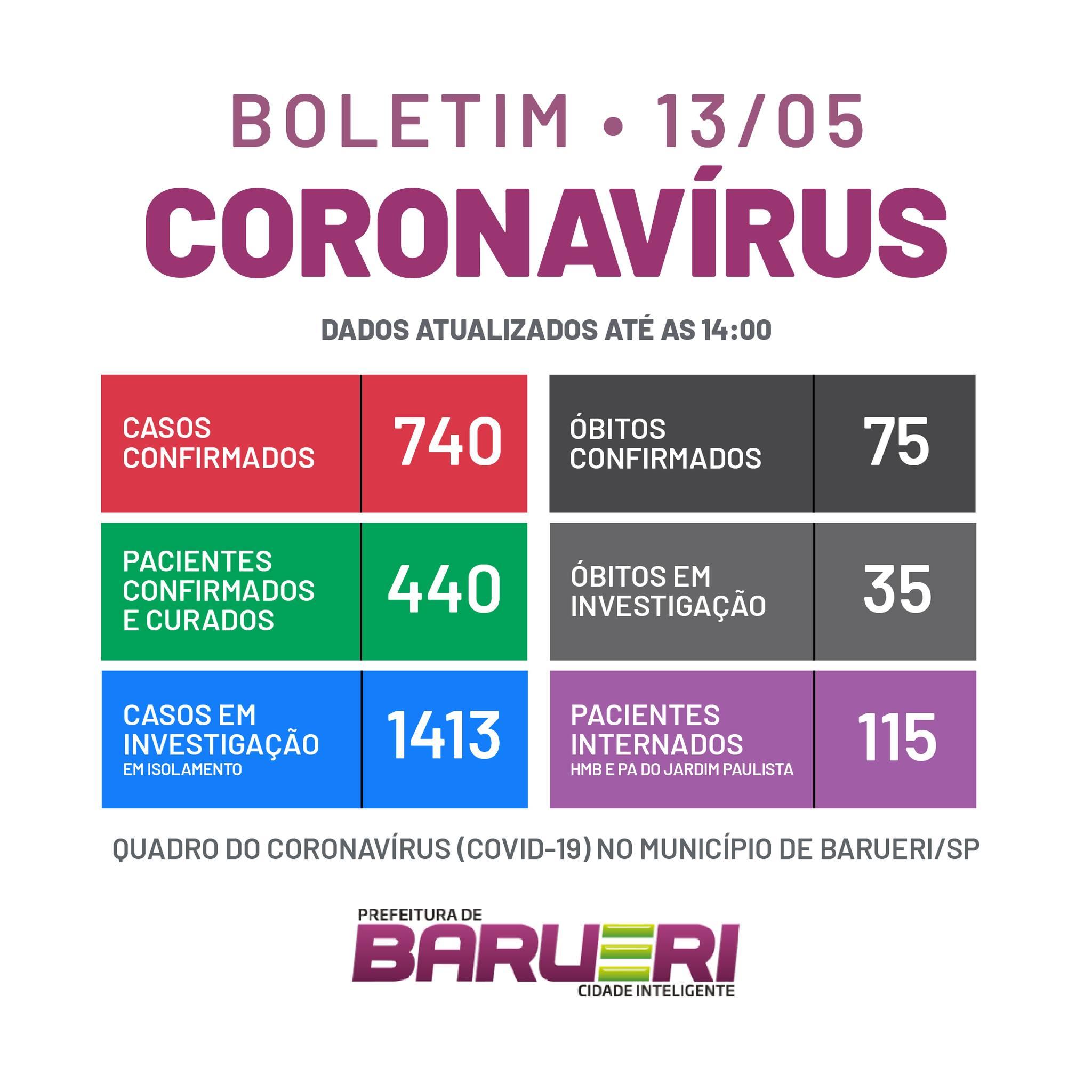 boletim coronavírus Barueri 13 05