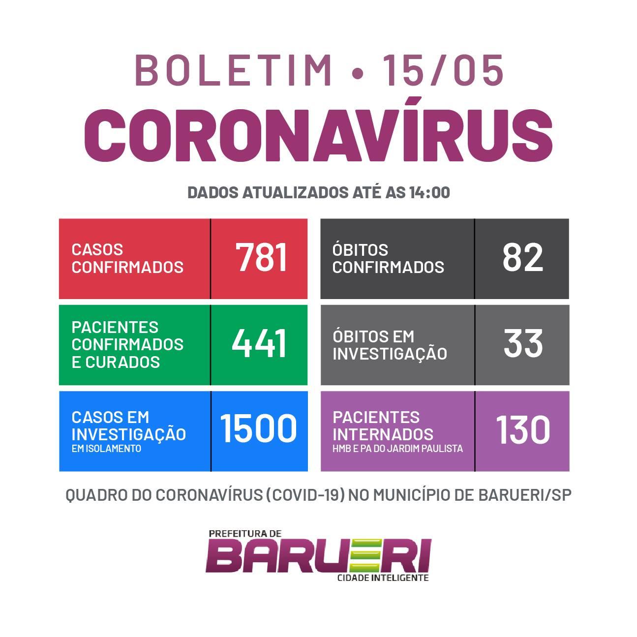 boletim coronavírus Barueri 15 05