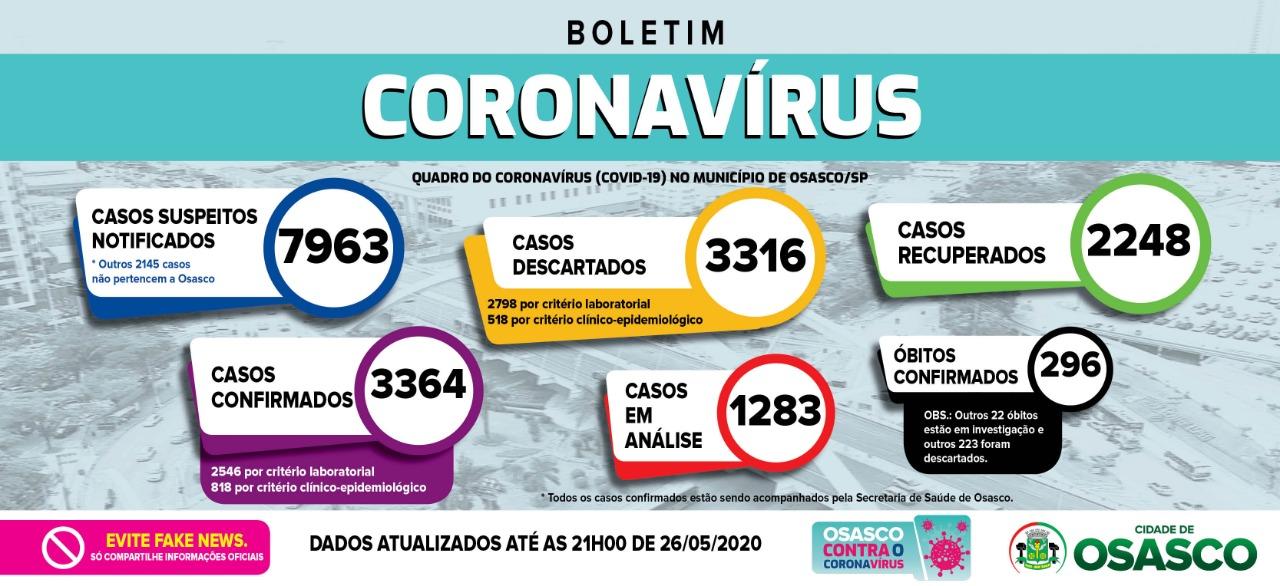 boletim coronavírus Osasco