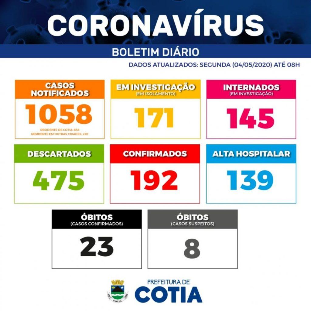 boletim coronavírus cotia 04 05
