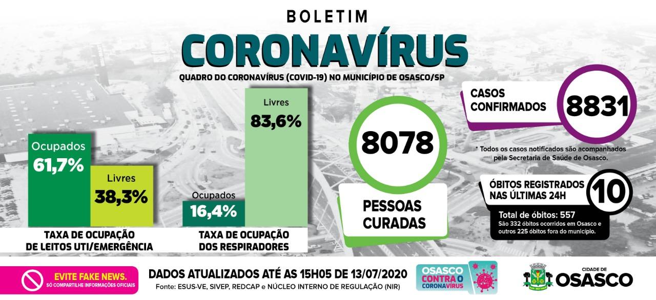 covid-19 osasco 13 07